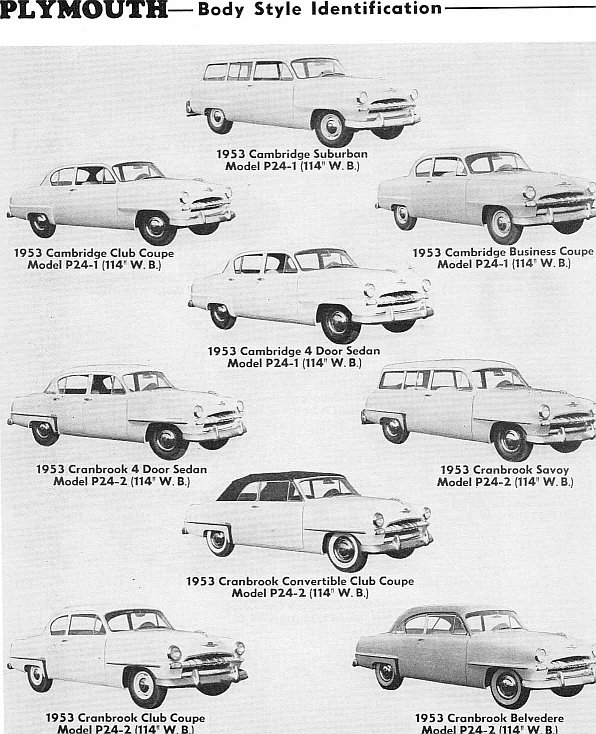 1953 Plymouth1953