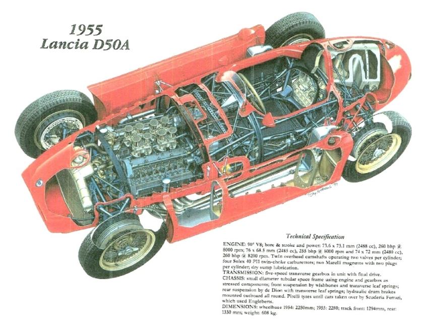 1955 Lancia D50 Acutaway