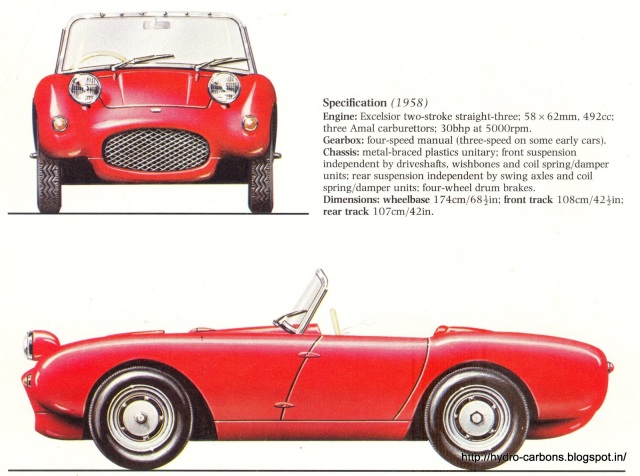 1958 BERKELEY The ROYAL ENFIELD – CAR berkeley02