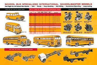 1962 Int Harv product line