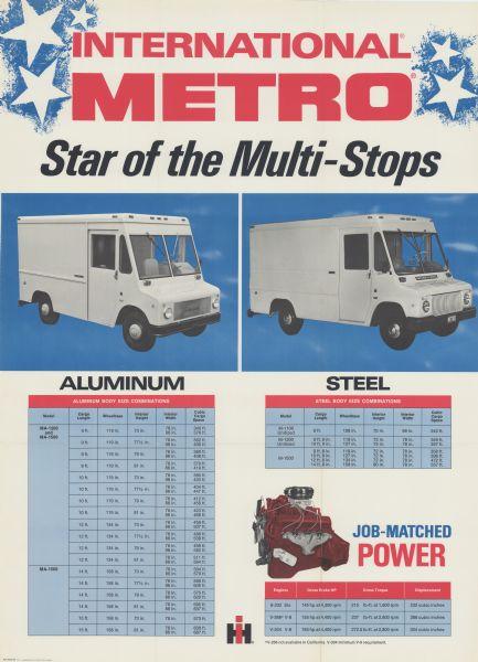 1969 International Metro Advertising Poster