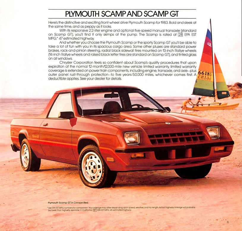 1983 Plymouth Turismo, - Scamp pg 11_jpg