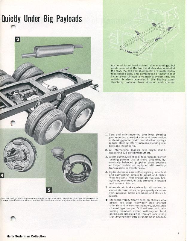 International bcf page09