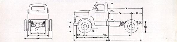 International r2201b