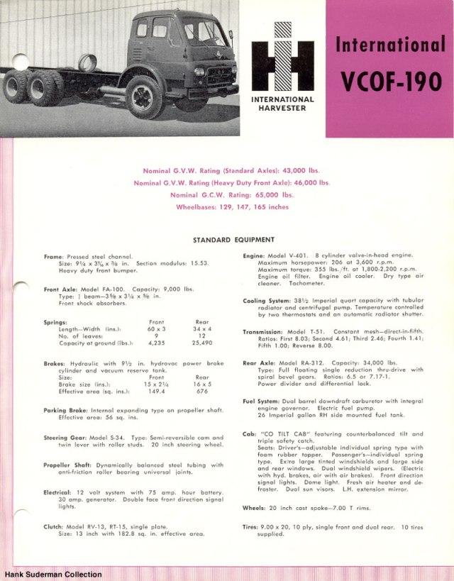 International vcof 190a
