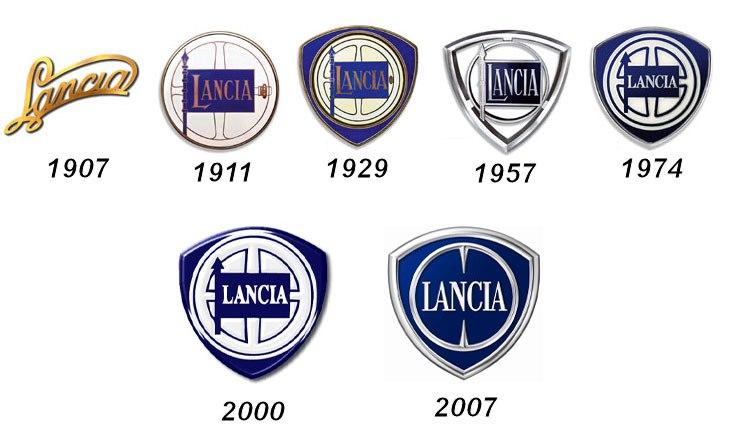 https://myntransportblog.files.wordpress.com/2016/08/logotip-lancia-evocija.jpg?w=840