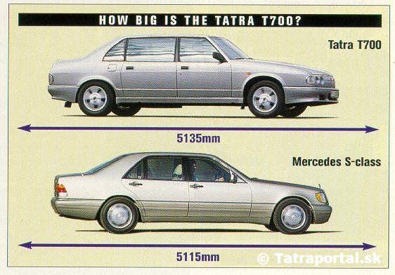 Tatra T700. Save