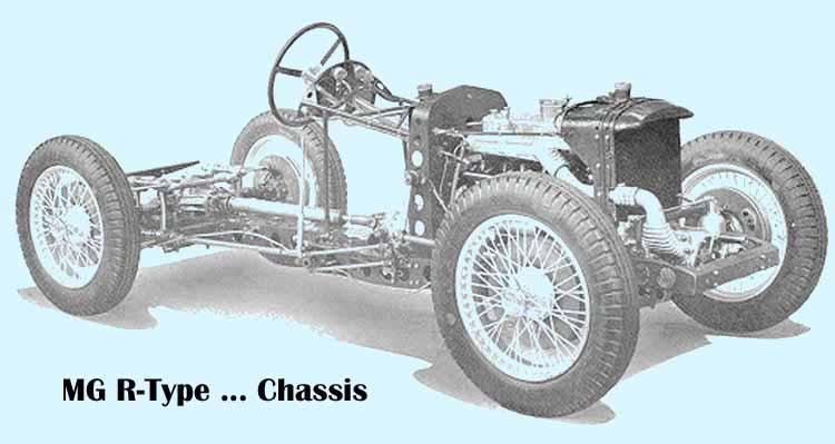 1935-mg-midget-r-type-frame