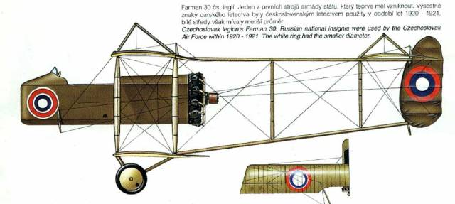 Farman F.30-F.40 Russia (White Guards)