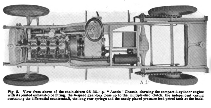 1906-austin-25-30-chassis-top-view