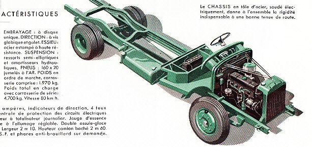 1952 HOTCHKISS PL25 TRUCK BROCHURE c