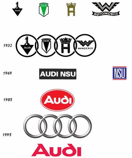 Logos Audi