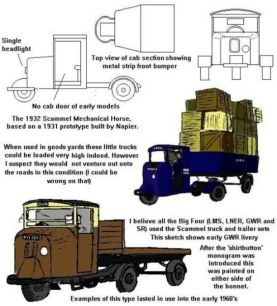 Scammell MH