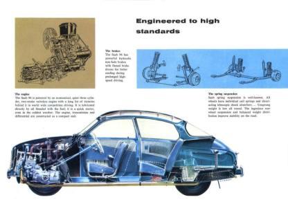 1964 SAAB 96 brochure g