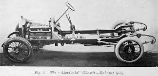 Aberdonia fig.5 chassis - exhaust side