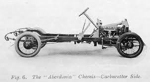 Aberdonia fig.6 Chassis Carburator side