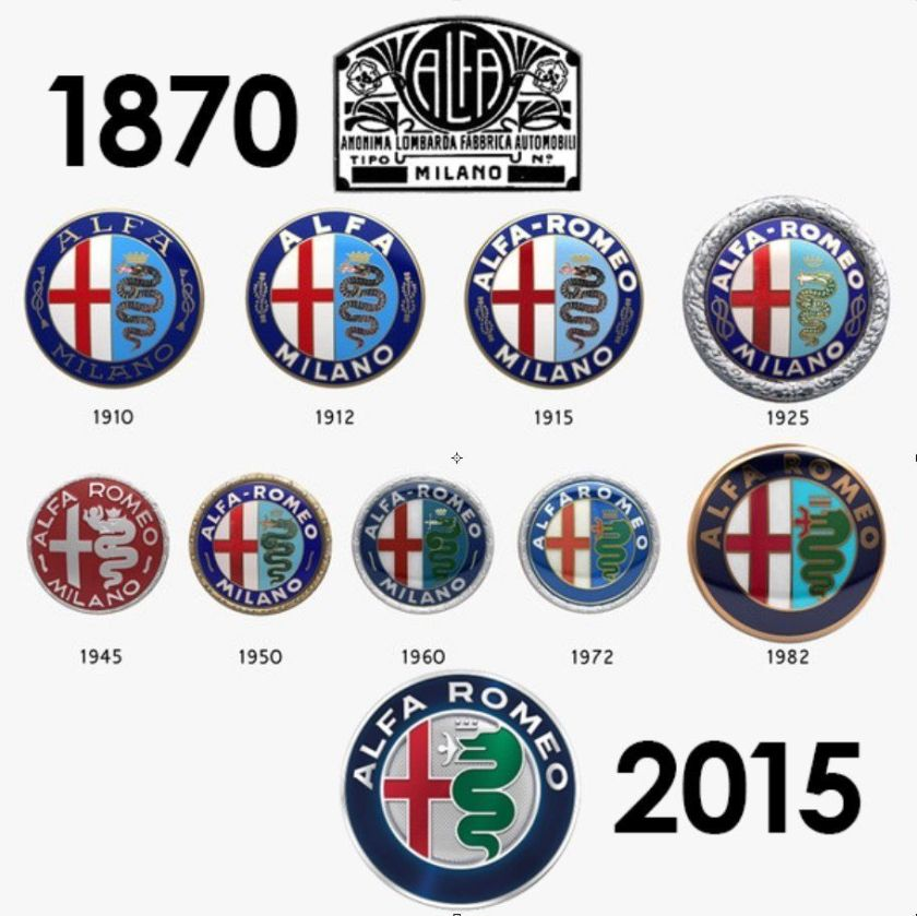 Alfa 1870 logo-badges to 2015