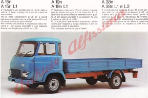 Alfa Romeo A19